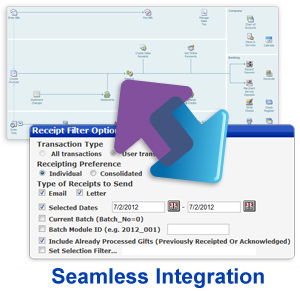 QuickBooks for nonprofits - non profit accounting integration with donor database management software